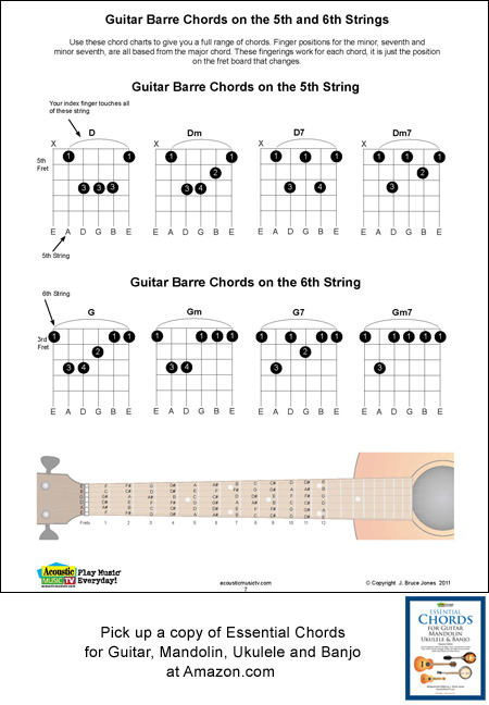 Guitar Barre Chords for 5th and 6th strings