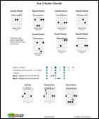 Guitar Sus2 and Sus 4 Chords