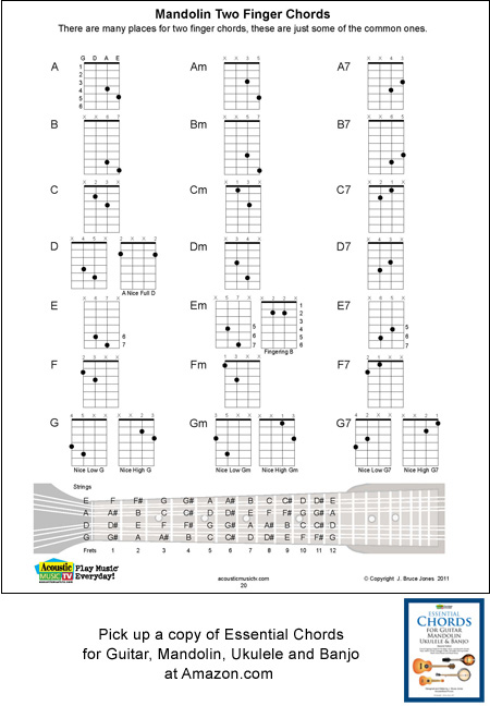 Easy Mandolin Chord Chart submited images : Pic2Fly