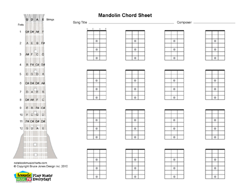 Printable Mandolin Chords Mandolin blank printable chord