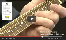 Learn How to Play a 2 Finger mandolin A chord
