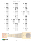 ululele chord charts with fingering