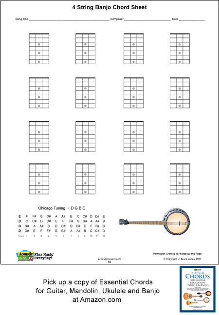 Mandolin mandolin chords tuning : Blank 4 String Banjo Blank Sheet Music and Chord Boxes