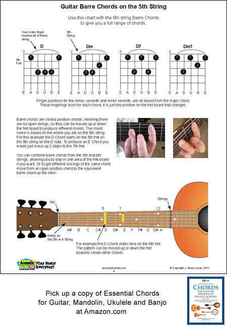 Guitar guitar tabs tv : Guitar Barre Chords on 5th String, Acoustic Music TV