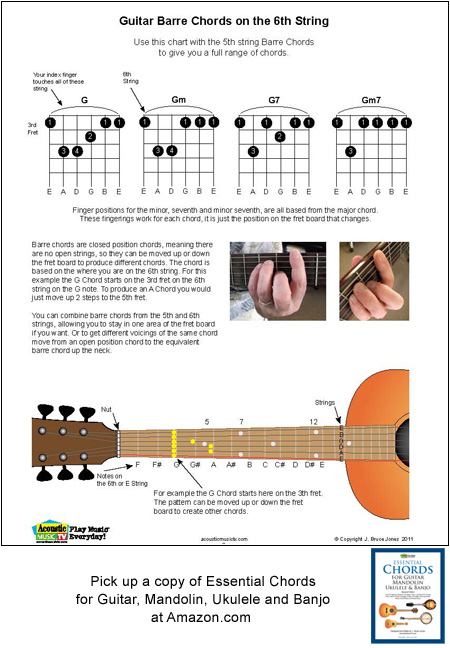 Mandolin mandolin open chords : Guitar Barre Chords on 6th String, Acoustic Music TV