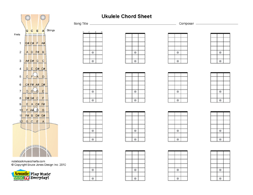 Phenomenal Ukulele Blank Chord Boxes Acoustic Music Tv Wiring Cloud Hisonuggs Outletorg